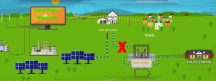 What's a Microgrid and Why Do We Care?