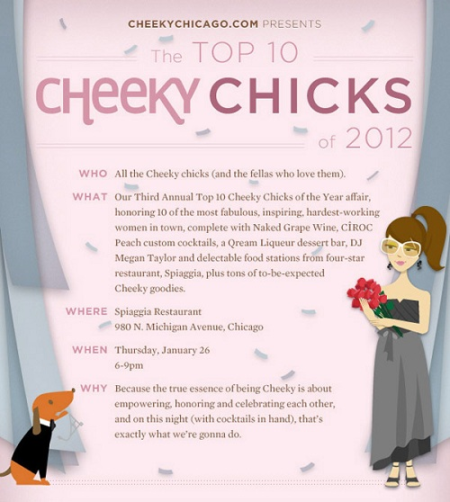3rd Annual Top 10 Cheeky Chicks of the Year Party