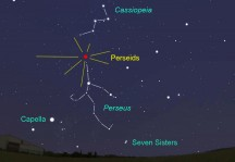 Watch for the Perseids---August 12, 13, 14