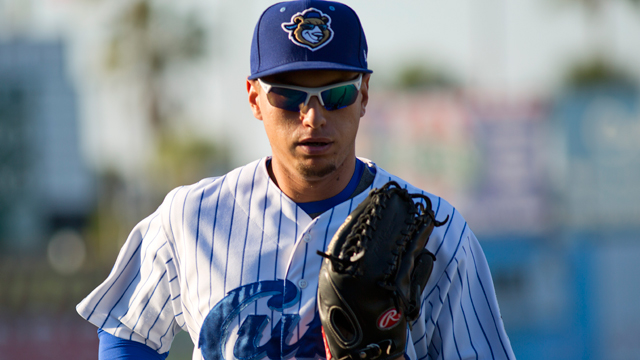 Why Is Daytona So Bad? Cubs Prospects Almora, Vogelbach Struggling