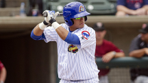 Cubs, White Sox Prospects Ranked By MLB