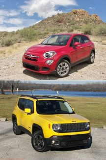 Fraternal Twin Cute Utes: (TOP): 2016 FIAT 500X = Red Hot Tomato personal crossover utility vehicle from Italy. This FWD 2.4L gas 9-speed automatic EASY trim model is priced at $24,700;<br> <br> (BOTTOM): 2016 Jeep Renegade = Yellow Hot Mustard personal sports active vehicle. Also from Italy.  As tested 4x4 1.4L turbo gas 6-speed manual Latitude priced at $25,760. <br>