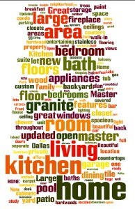 real estate listing word cloud