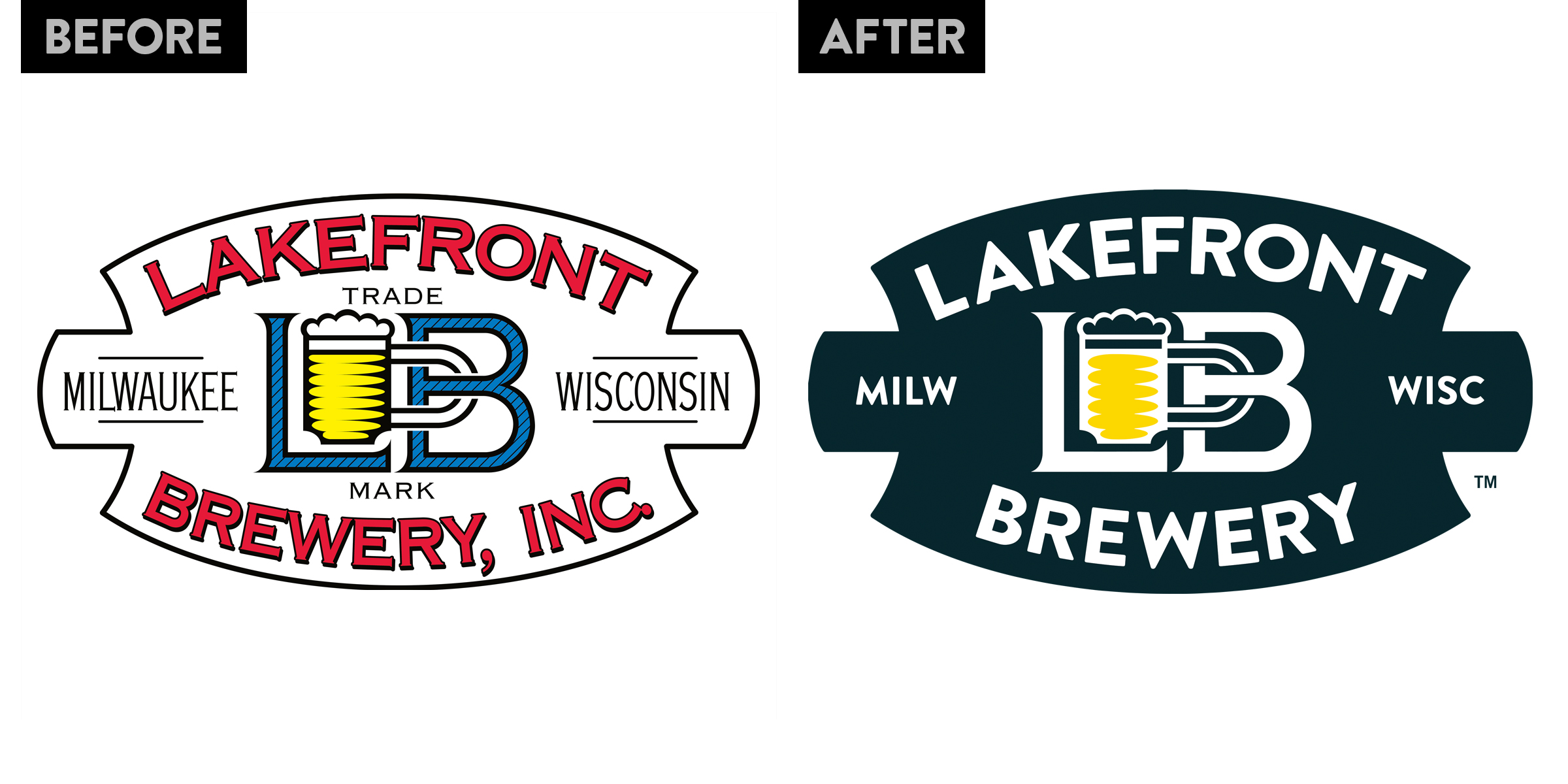 Lakefront Brewery Rebrands