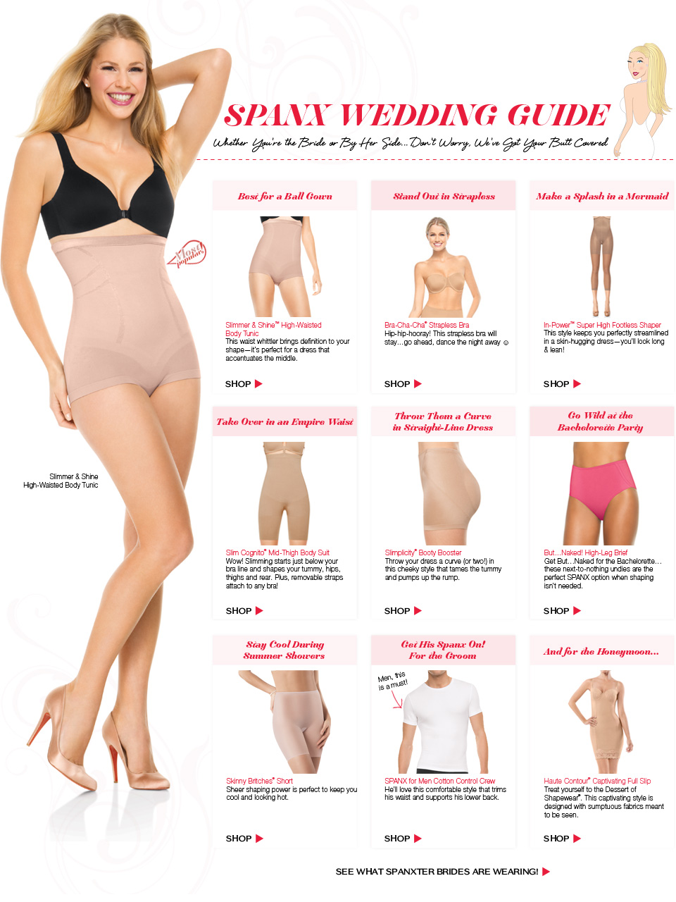 spanx are bad for you