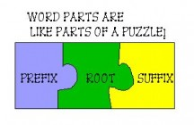 4 Played-out Suffixes that put the 'sux' in Suffixes, and 4 'fixes'