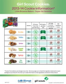 Little Merry Sunshine's Official Girl Scout Cookie Policy