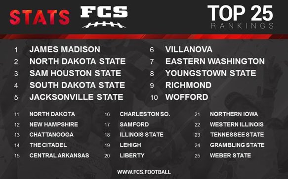 Redbirds, Leathernecks move up in national FCS poll